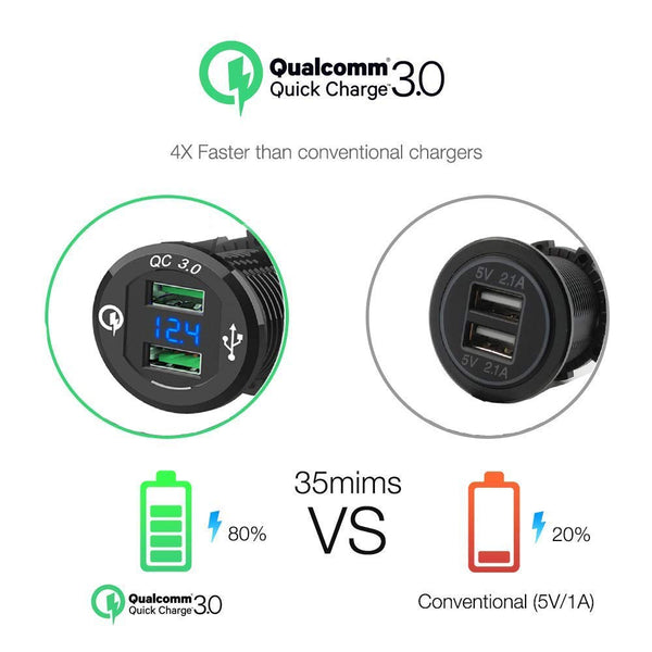 Aluminum Dual USB Socket Quick Charging Car Charger with Voltmeter
