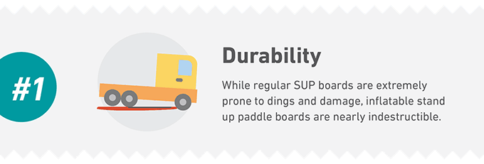 Inflatable SUP_Durability