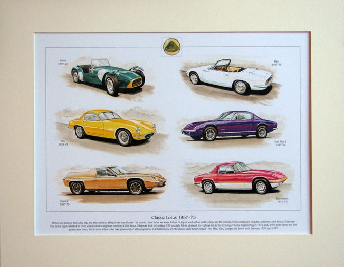 Lotus Classic cars 1957 - 75  Mounted Print