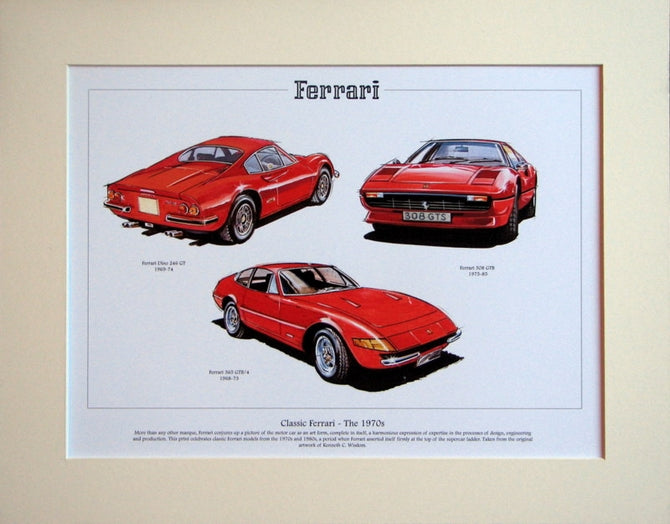 Ferrari  - Classics of the  70`s  Mounted Print