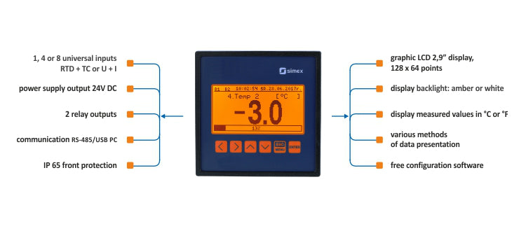New Multichannel digital meters with universal inputs