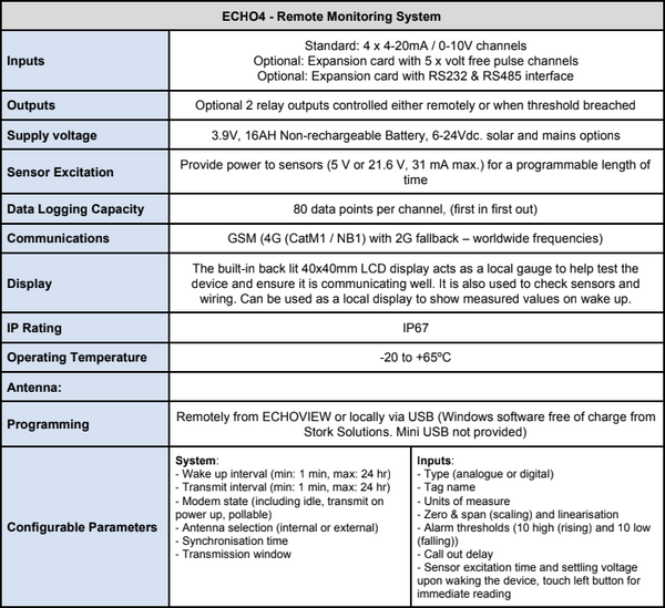 ECHO4 Remote monitoring system specification table