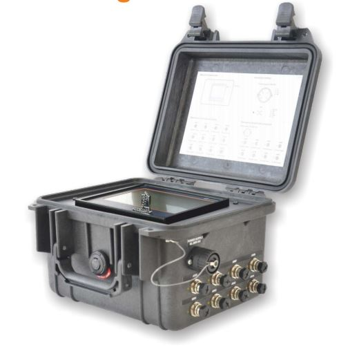 System oackages including portable instrumentation and fixed panel mount