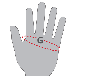 glove-fitting-chart