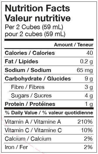 Carrot and ginger nutrition information