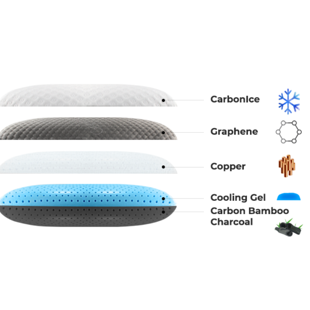 Carbon Ice Pillow