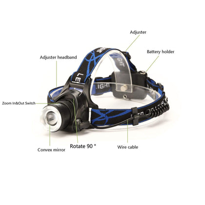 EcoBright Beam Headlight