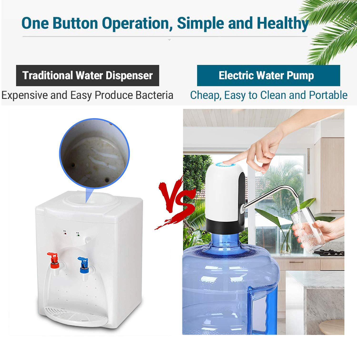 Homemax Automatic Water Dispenser