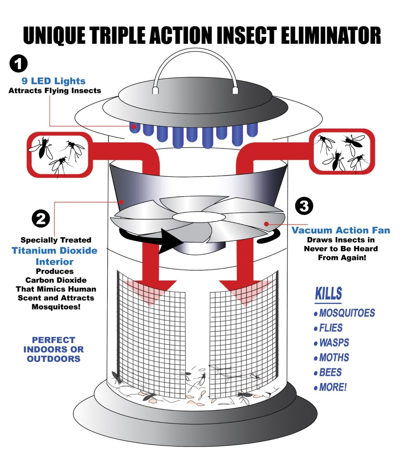 Vortex Insect Trap