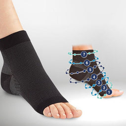 Remedy Health Plantar Fasciitis Compression Sleeves