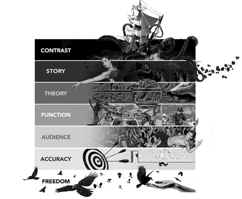 7 Complexities of Art, Design and Communication