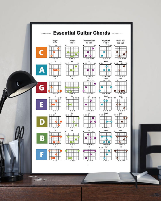 Essential Guitar Chords Vertical Canvas And Poster | Wall Decor Visual Art