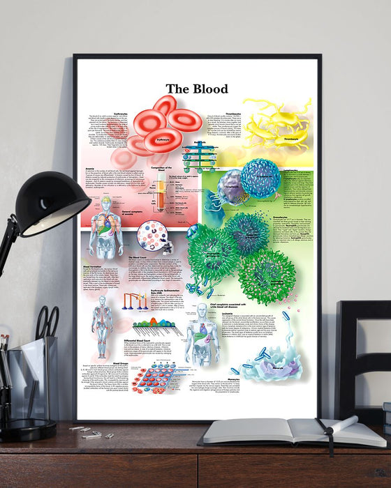 Phlebotomist - The Blood Vertical Canvas And Poster | Wall Decor Visual Art