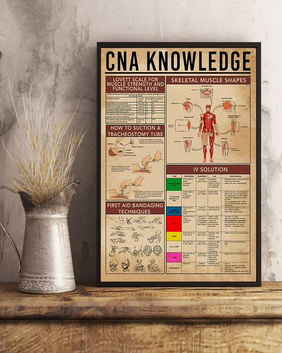 Cna Knowledge Vertical Canvas And Poster | Wall Decor Visual Art