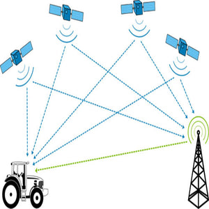 Connect Your RTK Base Station to the Internet Eliminate