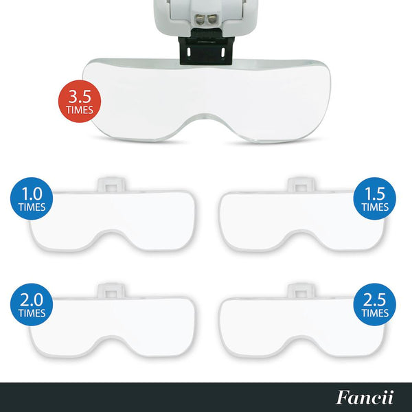 LED Lighted Head Magnifying Visor - 1X to 3.5X Lenses - ShopFancii.com