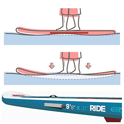 Red Paddle Co - SUP Stand Up Paddle Boarding - Sport 11'0 Inflatable Stand Up Paddle Board + Bag, Pump, Paddle & Leash
