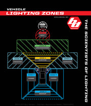 2016 Lighting Zones Chart.jpg