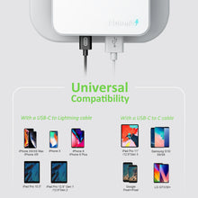 Load image into Gallery viewer, Nekmit Flat 18W USB-C + 12W USB-A Home Wall Charger