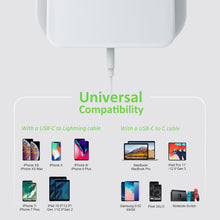 Load image into Gallery viewer, MacBook Pro Charger, Nekmit 61W USB-C Space Saving Power Delivery Fast Wall Charger PD 3.0 for MacBook Pro/Air