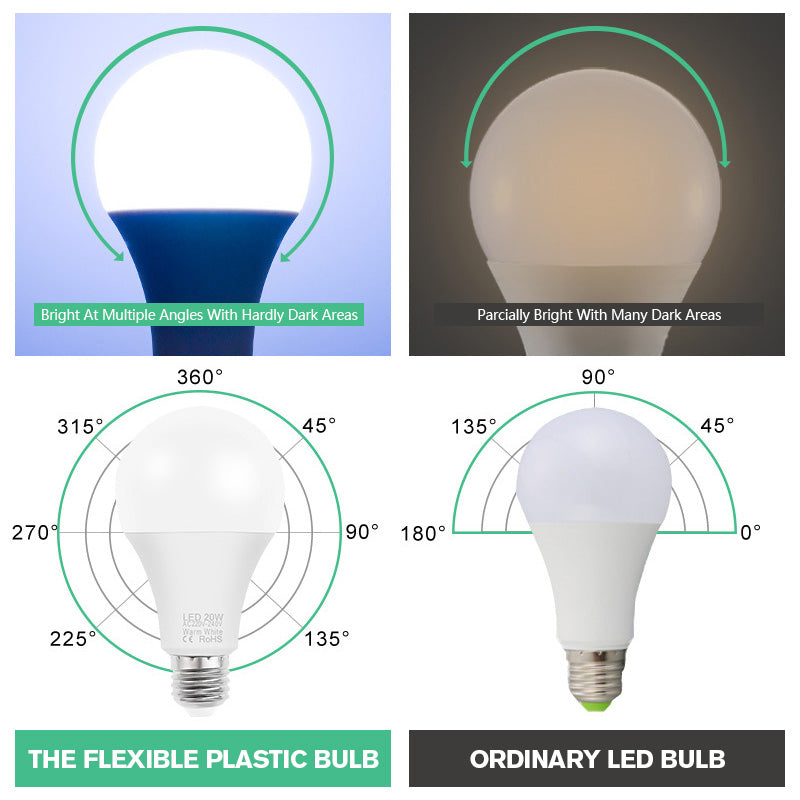 【Limited Quantity 50% OFF】✨Shatterproof Flexible LED Bulb