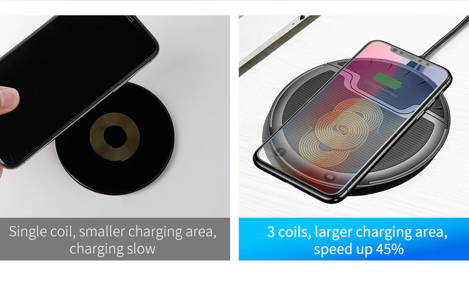 Collapsible Qi Wireless Charger for iPhone 8/X Multifunction Fast Wireless Charging for Samsung S9/S9+/S8 Huawei Xiaomi