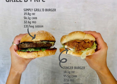 A KFC burger could be better for you than your 'healthy takeout'