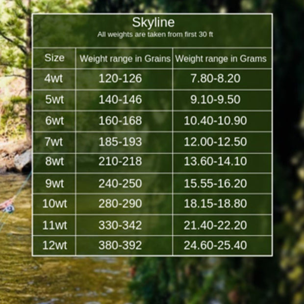 Monic Fly Lines-GSP Skyline-Fly Line