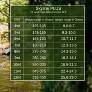 Monic Fly Lines-Skyline PLUS-Fly Line