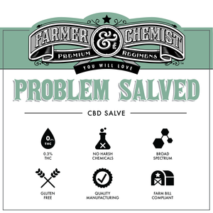<big><b>PROBLEM SALVED</b></big><br> 1oz. 1920mg with Eucalyptus and Peppermint