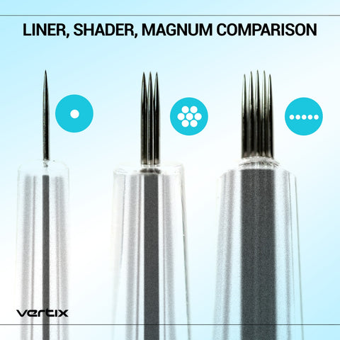Comparison diagram of liner, shader and magnum needle configurations. Copyrights Microbeau International