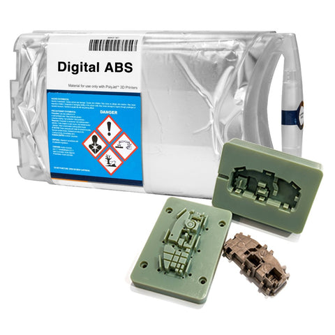 Digital ABS