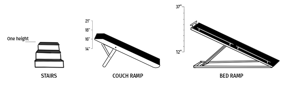 adjustable height bed and couch ramp dog