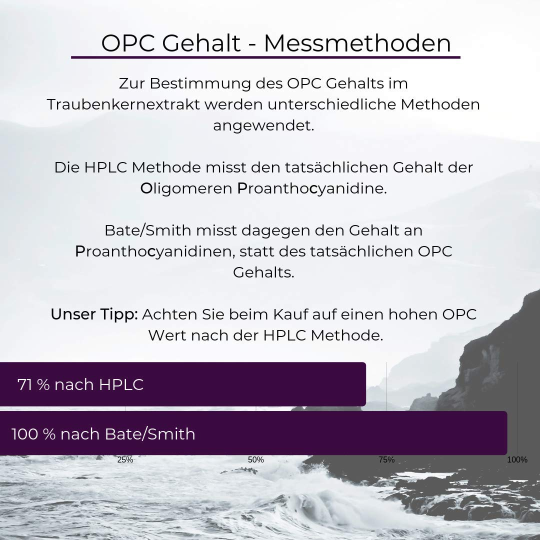 OPC Messung HPLC Bate Smith