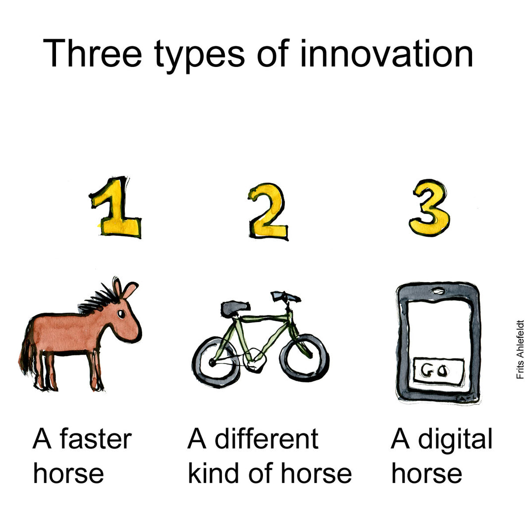 Drawing of innovation, a faster horse, a different solution ( a bike) and a digital solution ( an app) Technology illustration by Frits Ahlefeldt