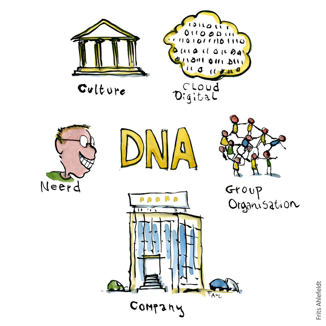 DNA buzzword in different contexts - illustration by Frits Ahlefeldt
