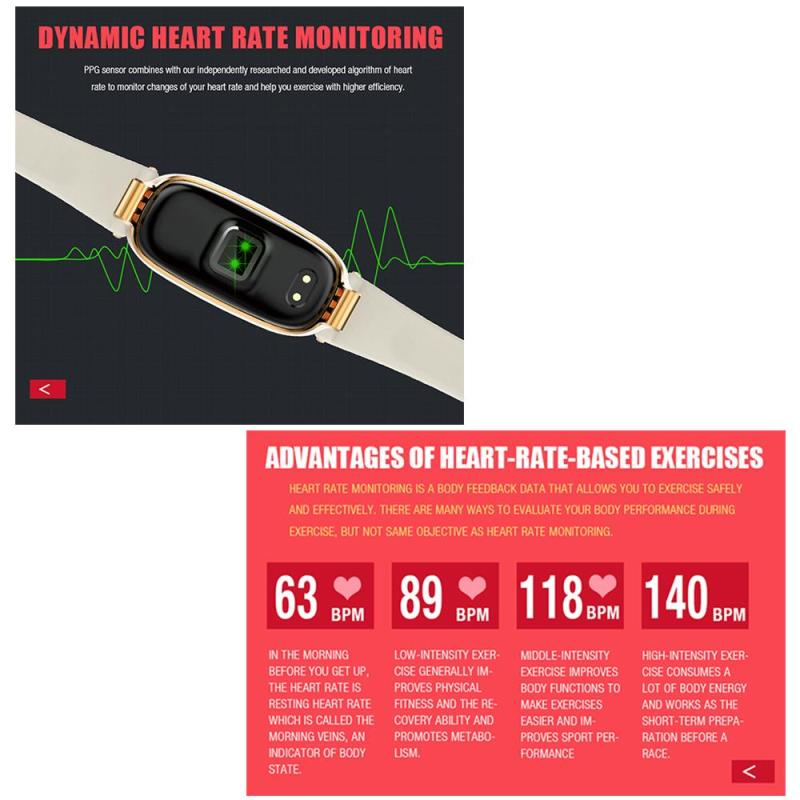 Women Ladies Heart Rate