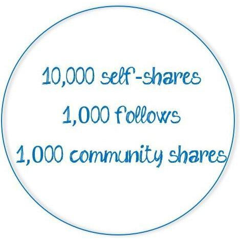 Poshmark Activity Monthly Subscription - 10,000 self-shares/day-Newish