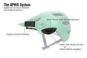 Sound Helm APHIX