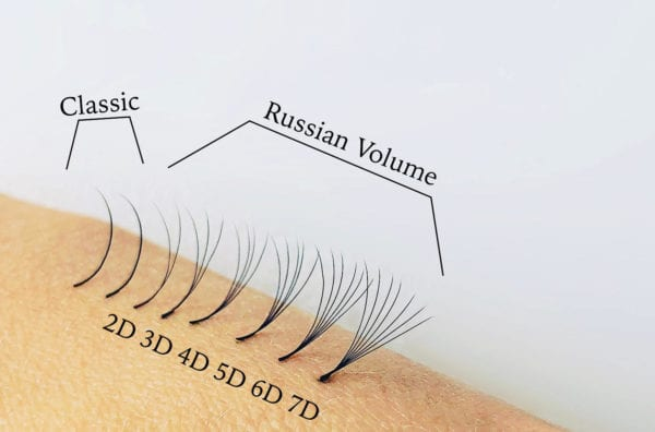 Volume Eyelash Extensions: 3D vs 5D