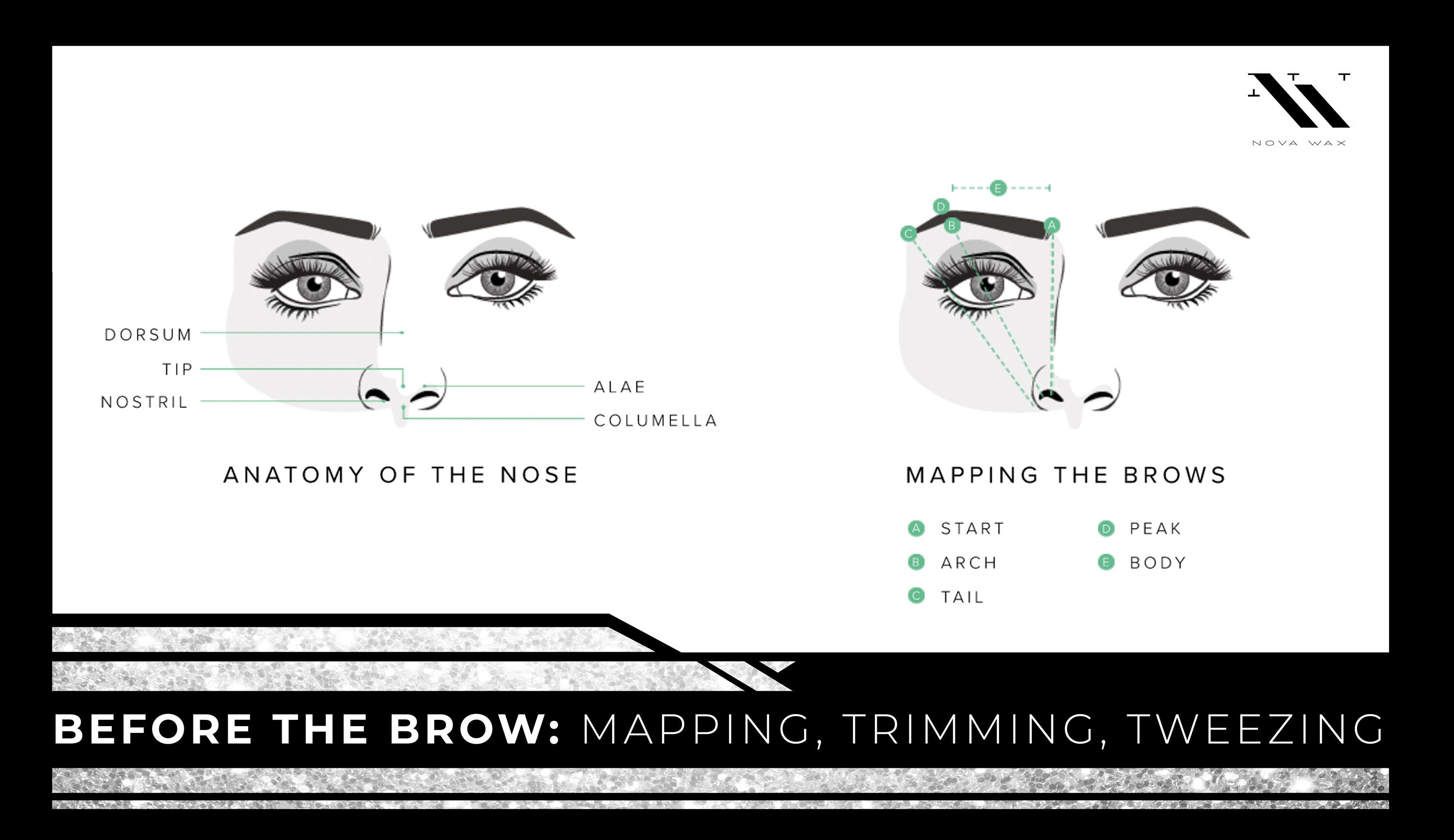 Eyebrow Mapping, Trimming, and Tweezing