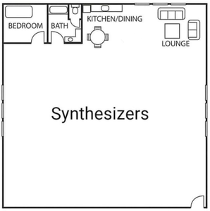 How to organise your synths at home...
