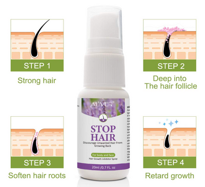 Hair Growth Inhibitor