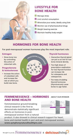 Exercise and Movement for Bone Healtg