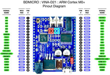Load image into Gallery viewer, BDMICRO VINA-D21 ARM Cortex M0+ ATSAMD21 Control Module Pinout Diagram