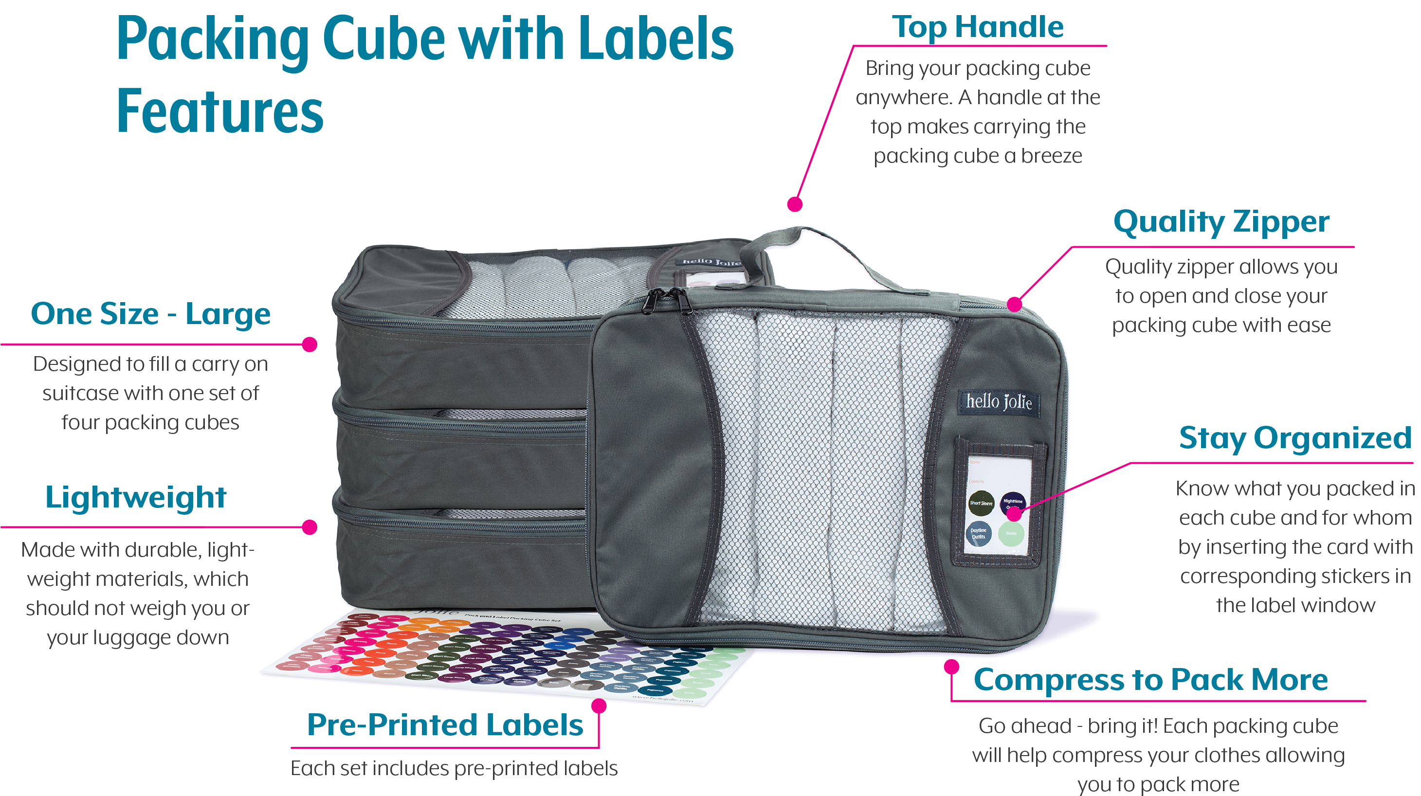Packing Cube with Labels