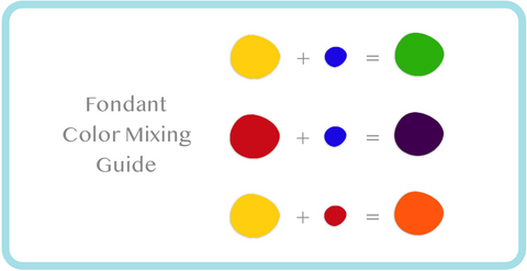 Fondant Color Mixing Guide