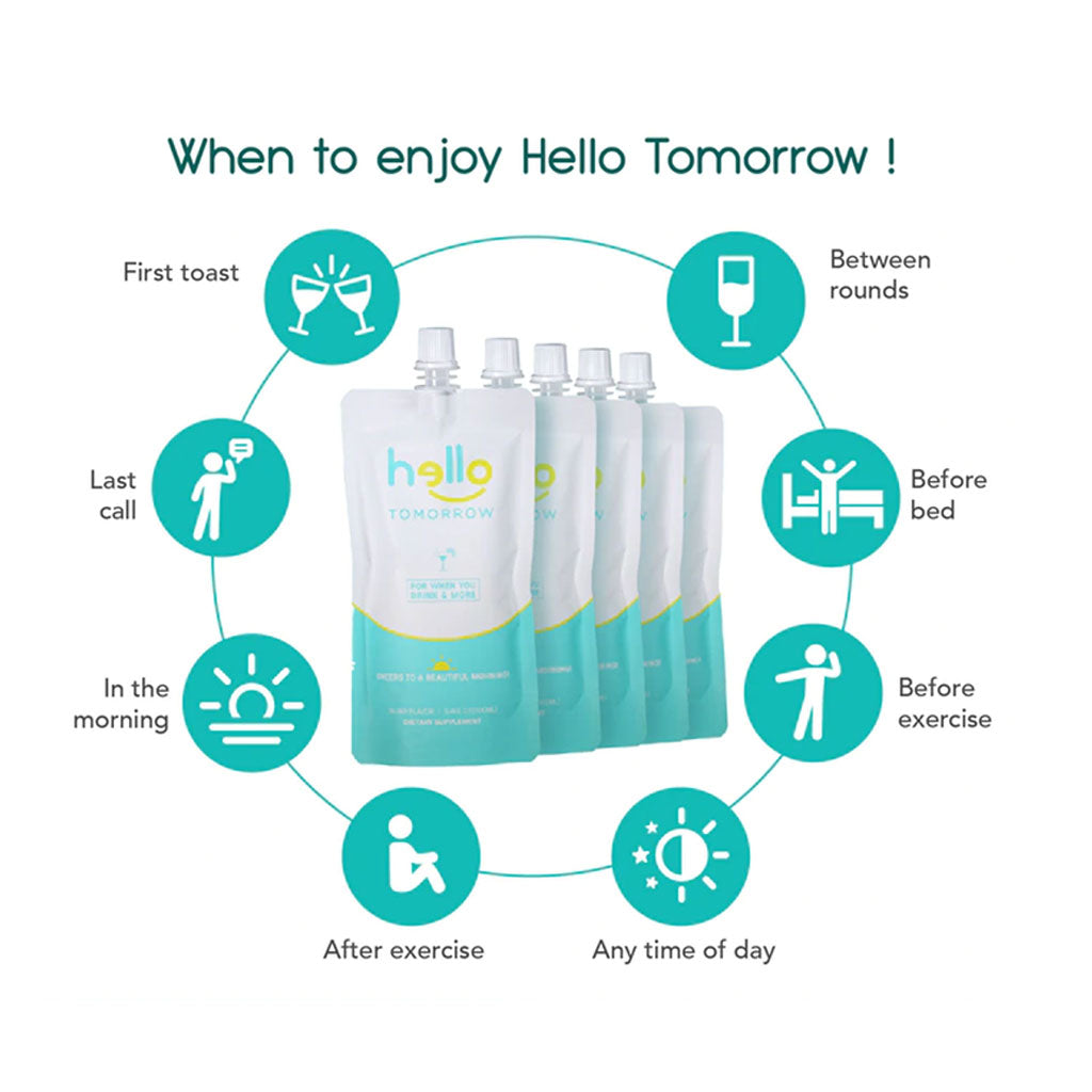 Say Hello Tomorrow To Your Body - All Natural After Drink Aid - 2 Pouches Bundle