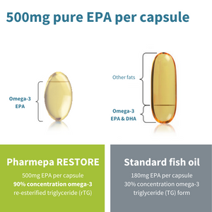 Pharmepa RESTORE - Subscribe & save