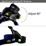 6000 Lumens Inductive LED Waterproof Headlight